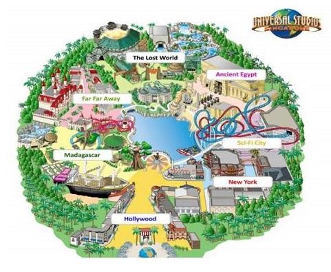 Universal-Studios-Singapore